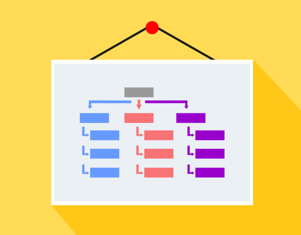 How and Why to Create a Sitemap - KLCWEB