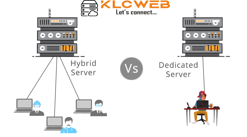Which Is Better –Hybrid ORDedicated - KLCWEB