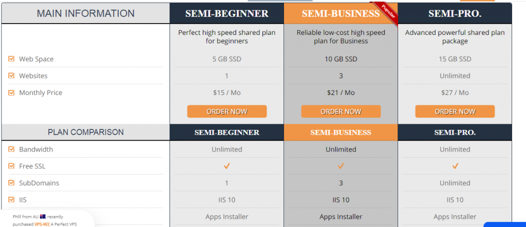 How to Choose the Best Web Hosting Plan for Your Needs Sept. 2021 - KLCWEB